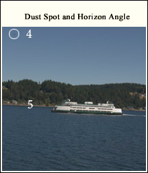 Dust Spot and Horizon Angle