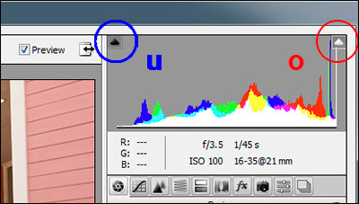 Histogram of Overexposed Image